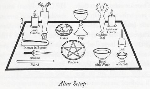 wiccan altar setup